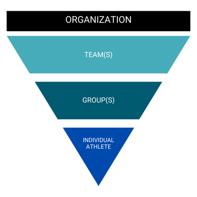 Individual Athletes (1)
