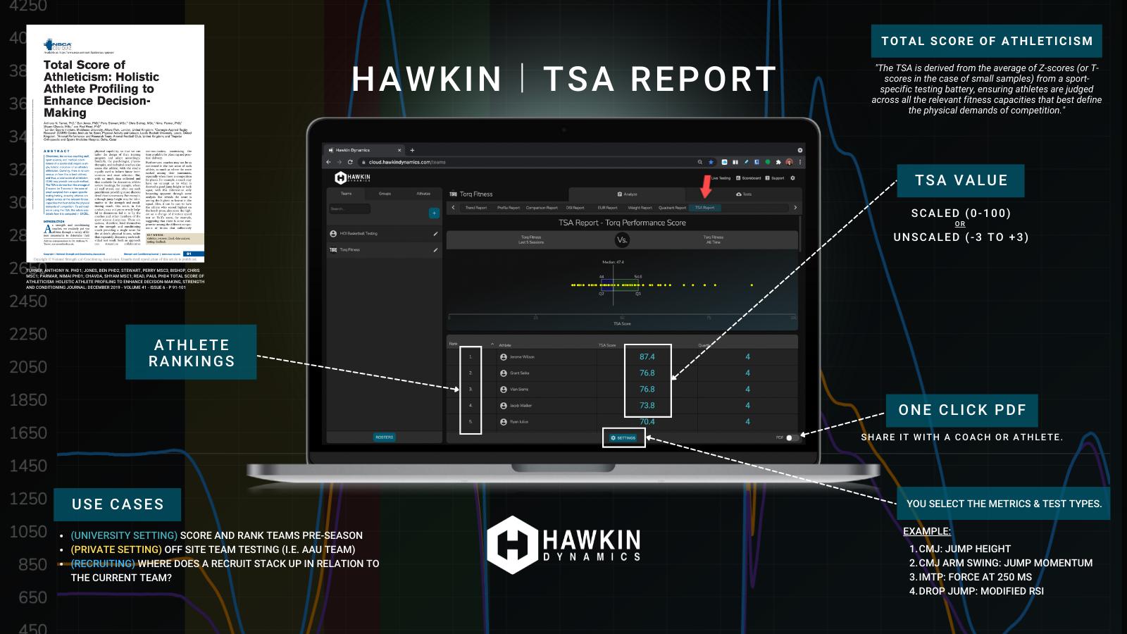 TSA Report (1)
